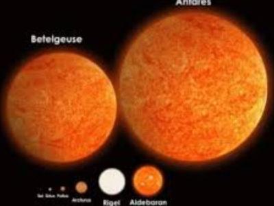 ¿Cuál es la estrella mas grande que conocemos? – Por Sebastián Musso