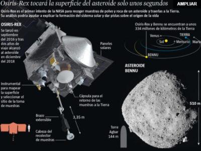 La NASA aterriza hoy por primera vez en un asteroide