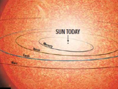 El Sistema Solar se desintegrará totalmente antes de lo que se pensaba.